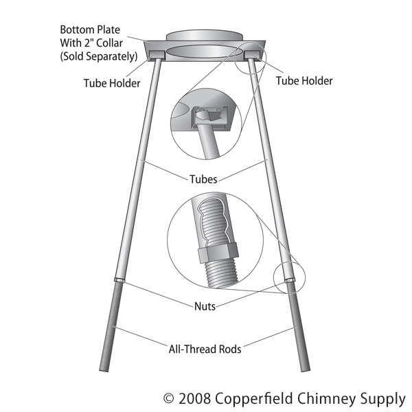 Chimney Liner Accessories Discount Chimney Supply Inc
