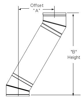 Metalbestos Chimney Pipe 6 Inch